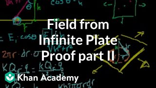 Proof (Advanced): Field from infinite plate (part 2)