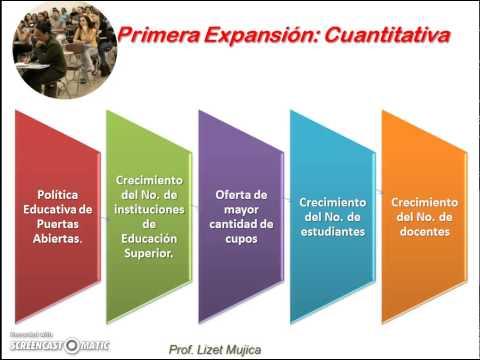 Tendencias de la Educación Superior en América Latina y El Caribe