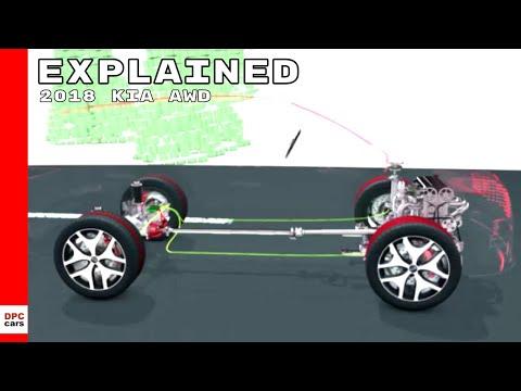 2018 Kia Sportage Intelligent AWD Explained