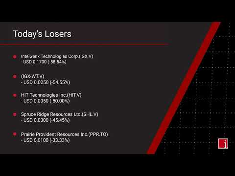 InvestorIntel's Canadian Stock Market Update for Friday, M ... Thumbnail
