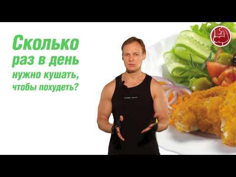 Фитнес диета для сжигания жира меню на неделю