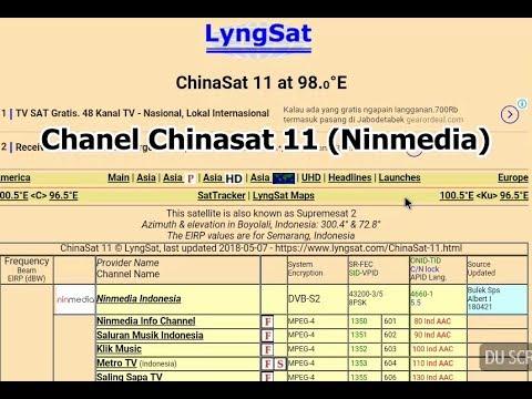 75e Lyngsat