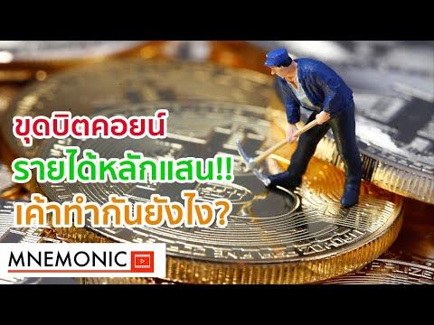 Bitcoin ár inr ma