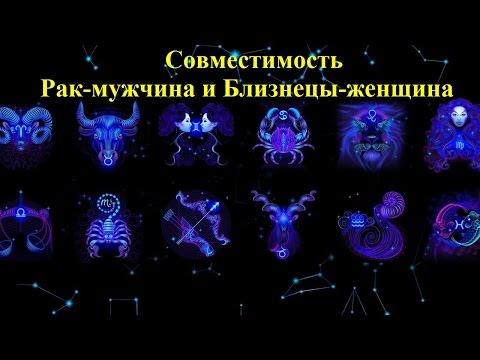 25 марта по гороскопу родились