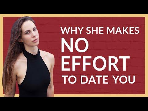 Gratuit Belgia Dating Site 100 gratuit