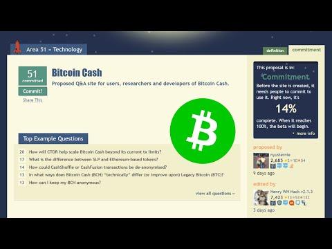 Mennyit vásárolhat egy bitcoint