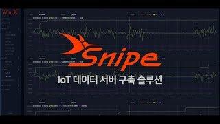 스마트공장, 데이터가 핵심이다 - IoT 데이터 서버 구축 솔루션, 스나이프(Snipe)