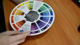 Цветовой круг Иттена. Обзор. фото