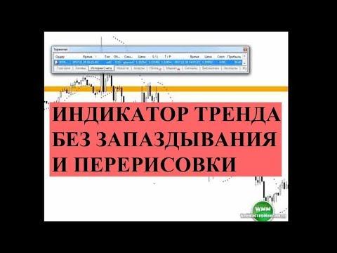 Бинарные опционы технический анализ обучение