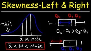 Skewness - Right, Left & Symmetric Distribution - Mean, Median, & Mode With Boxplots - Statistics