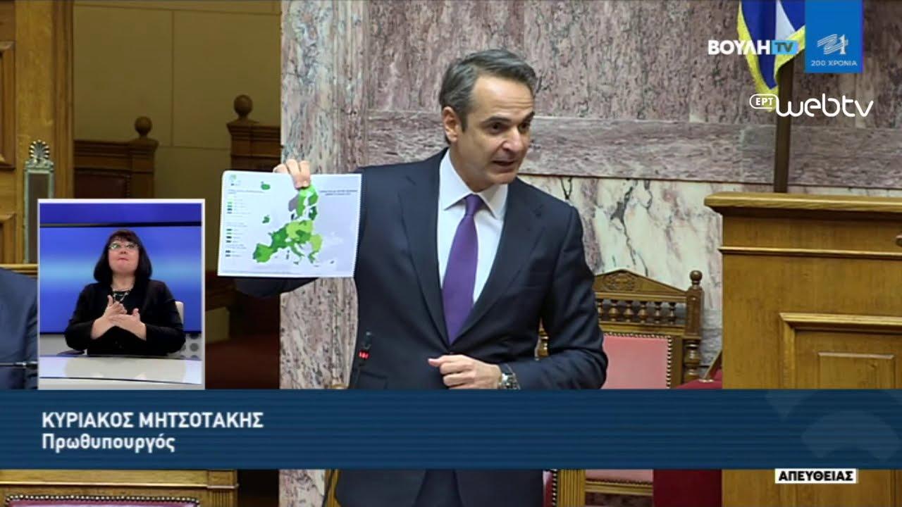Δευτερολογία στη Βουλή για την κυβερνητική πολιτική σχετικά με τη διαχείριση της πανδημίας