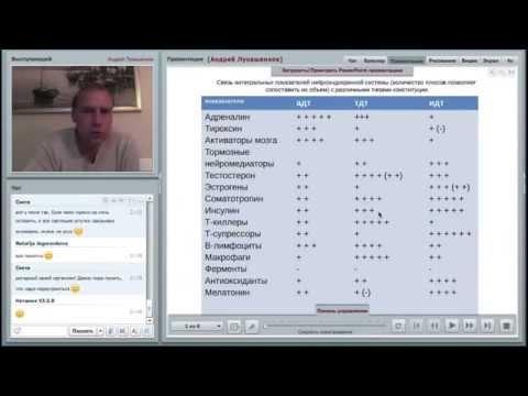 Отзывы по похудению доктора семенова
