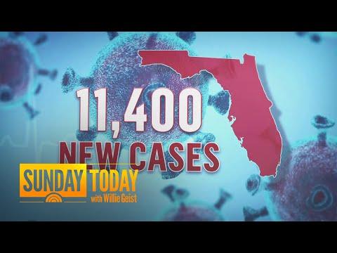 Florida Sets New Single-Day Record Of Over 11,400 Coronavirus Cases | Sunday TODAY