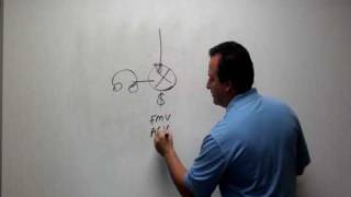 Car Buying Advice- How to get fair market value for your car after an accident