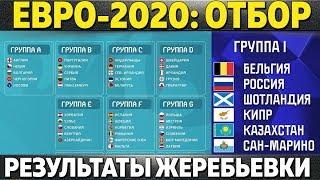 Итоги жеребьевки финального турнира ЕВРО-2020