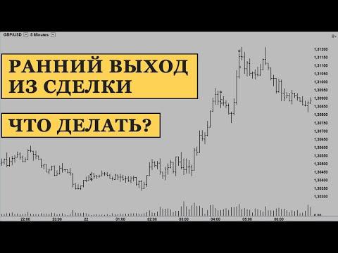 Автоматическая торговля на рынке форекс