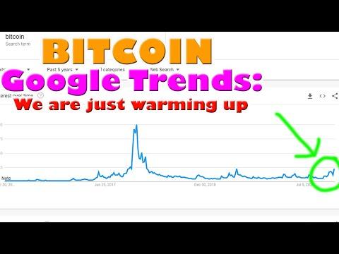 Legjobb bitcoin szoftver
