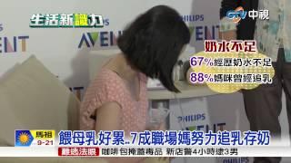 【中視新聞】餵母乳好累..7成職場媽努力追乳存奶 20150413