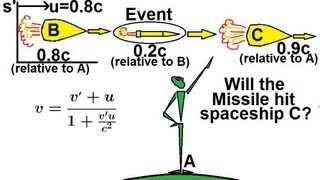 Physics - Special Relativity (7 of 43) Relativistic Velocity: A More Complicated Approach