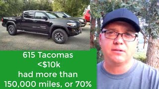 Top 5 Compact Trucks That Last 300,000 Miles