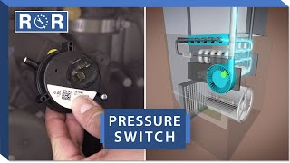 Furnace - Pressure Switch   Repair and Replace