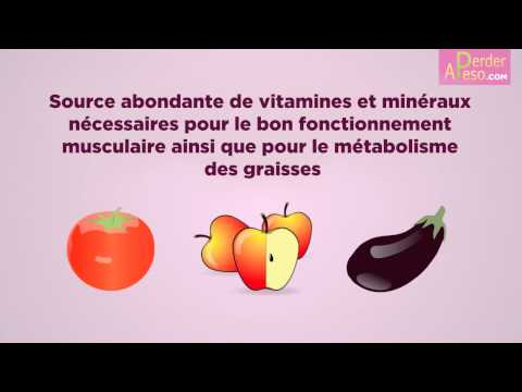 Le test le grand muscle rond