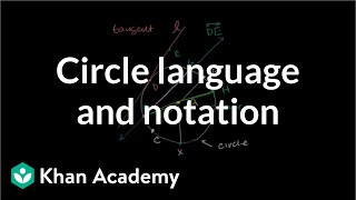 Language and Notation of the Circle