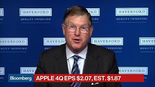 Haverford's Hank Smith Says Apple Is Still a Cheap Stock