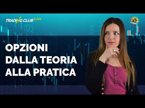 Perché il trading di opzioni è redditizio