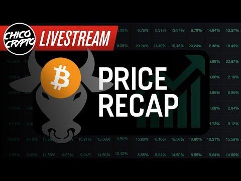 Bitcoin Market Explodes