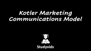 Kotler  Marketing Communication Model