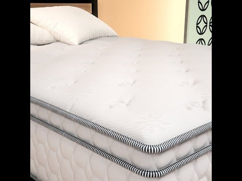 Top Reviews Cooling Euro Top Pocketed iCoil® Spring Mattress