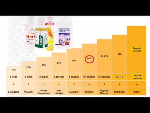 Die Behandlung die scharfe Thrombophlebitis der Subkutanen