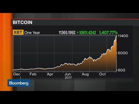 Bitcoin at richmond