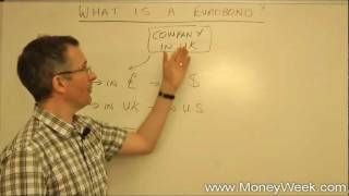 Eurobonds: One of the biggest debt markets in the world - MoneyWeek Investment Tutorials