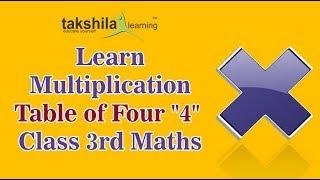 Class 3 Maths-Demo