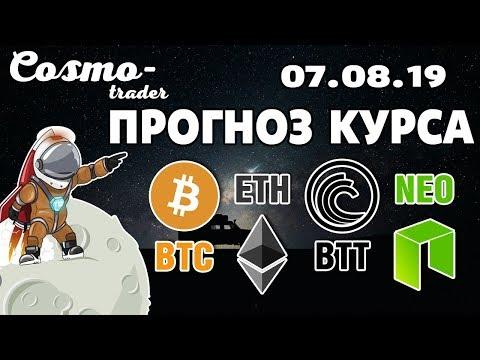 Бинари трейдинг. ру