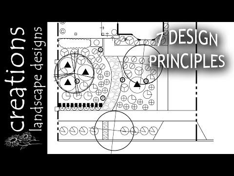 , title : '7 Principles Of Landscape Design