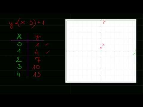 Mi az otc a bináris opcióknál