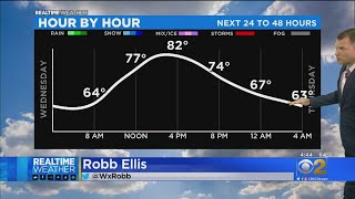 Warm Today; Cool Down Ahead