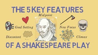 The 5 Key Features of a Shakespeare Play (Revision aid)
