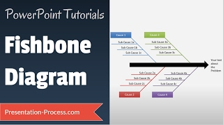 How to Create Fishbone diagram in PowerPoint : Consulting Model Tutorials #6