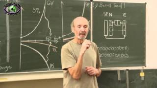 Bernd Senf erklärt die Zinsproblematik