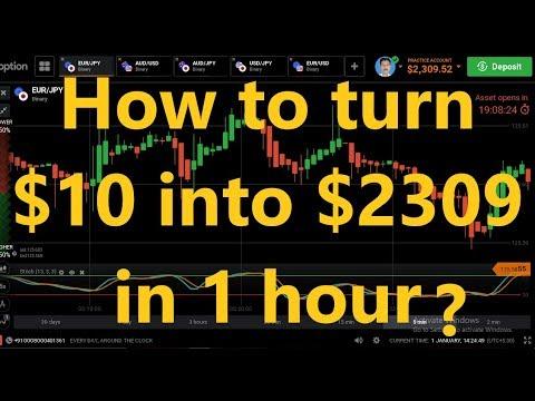 Forex kaip investuoti