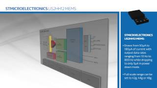 New at Mouser Electronics: STMicro LIS2HH12 MEMS