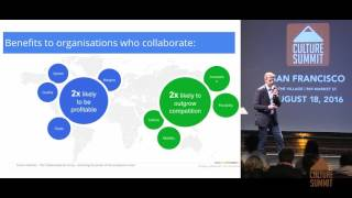 Ignite a Culture of Collaboration with Peter Scocimara, Sr. Director at Google - Culture Summit 2016
