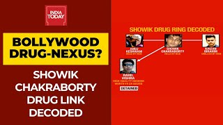What The Narcotics Control Bureau Decoded From Showik Chakraborty Drug Ring? - Download this Video in MP3, M4A, WEBM, MP4, 3GP