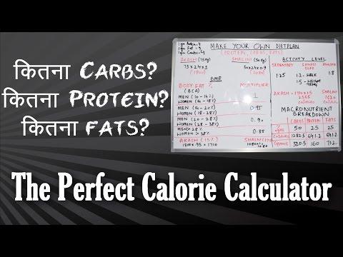 जानिए आपको दिन में कितना खाना चाहिए | Calculate Your Daily Calories Intake