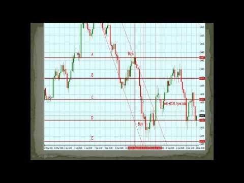 Фрактальная теория рынка forex скачать торрент