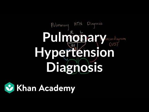 Hipertensión que es peligroso para los seres humanos